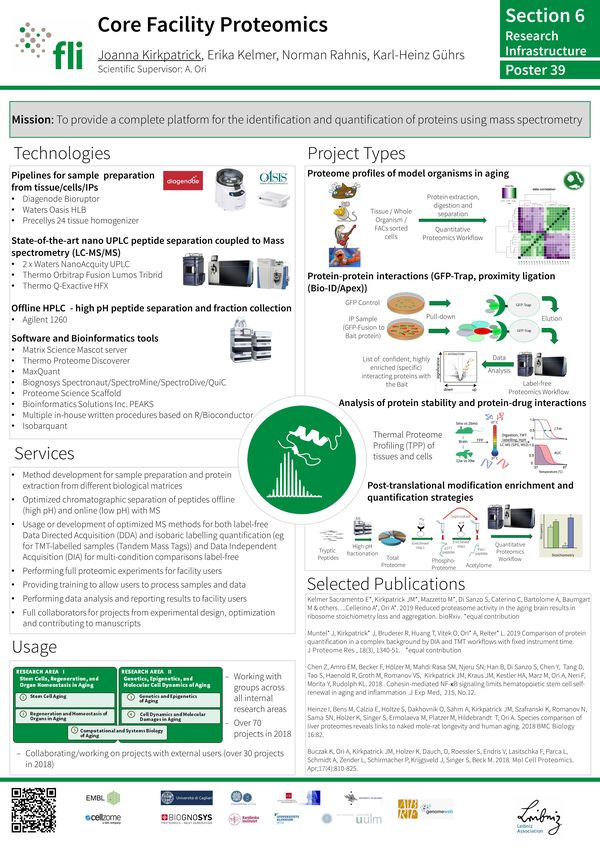 Overview CF Proteomics