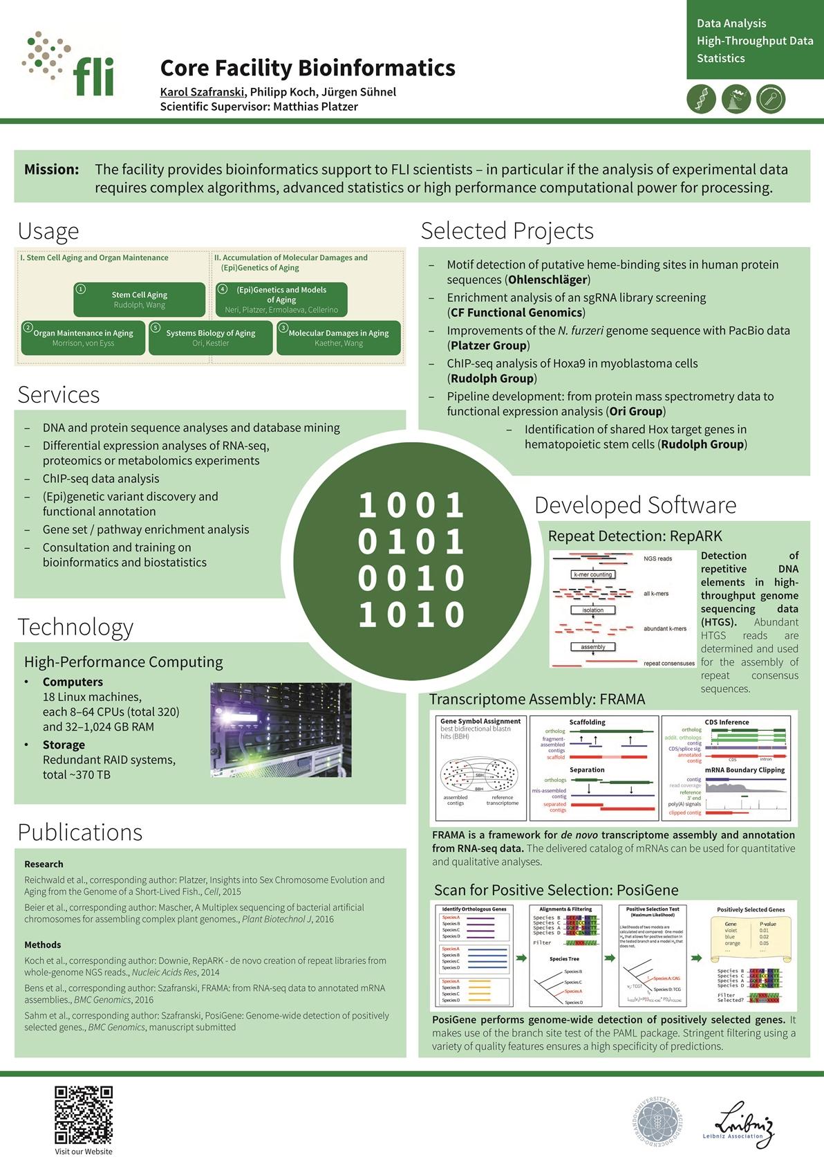Overview CF Bioinformatics